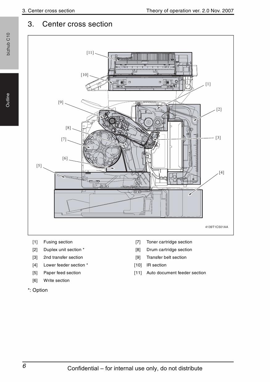 konica minolta bizhub c10 theory operation service manual Konica Minolta Drivers Bizhub Printers Bizhub Print Production
